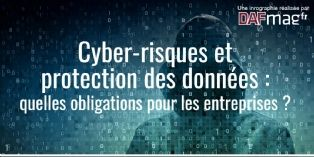Protection des données face aux cyber-risques: les entreprises sont-elles conscientes des enjeux?